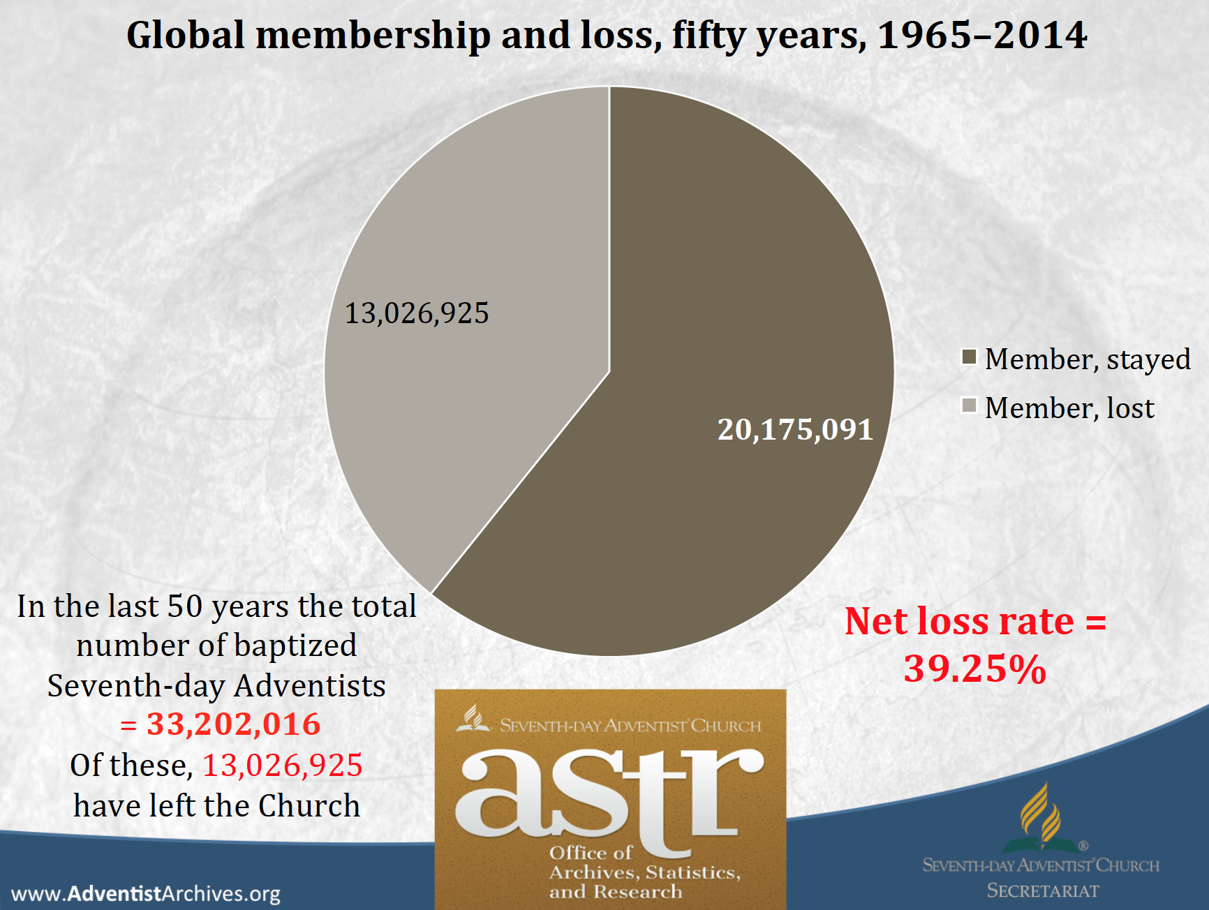 Adventist Mission | Christ's Metric Alone